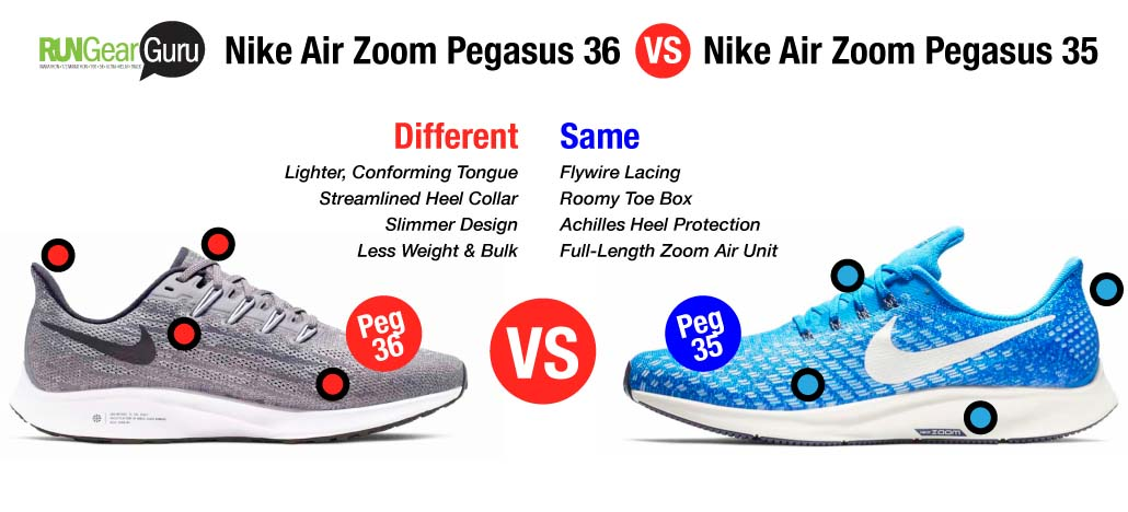 Nike Air Zoom Pegasus 36 Vs 35