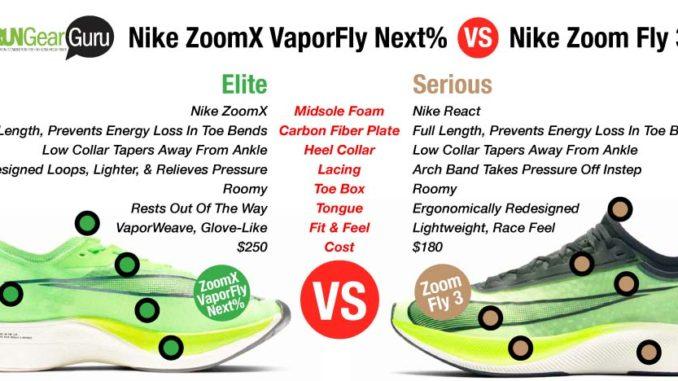 Nike ZoomX VaporFly NEXT% Vs Nike Zoom