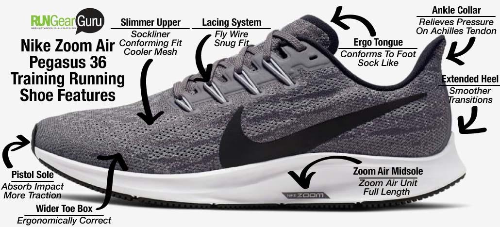 Nike Air Zoom Pegasus 36 Review Pros & Cons | MultiSport Mojo
