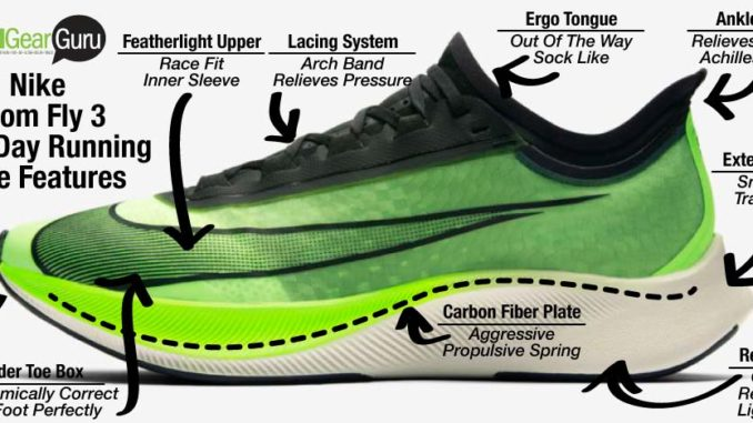 Difference Between Training Shoes And