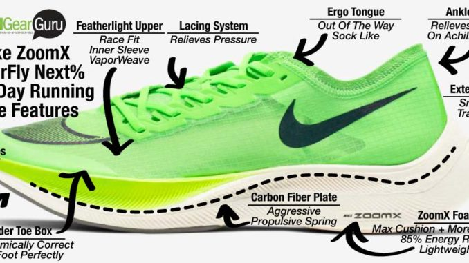 Nike Lunarglide 7 Review | Running Shoes Guru
